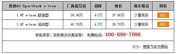 【无锡】奥迪A3 Sportback e-tron掉2万!