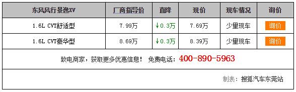 东风大众精艺十五下来3000车都有限