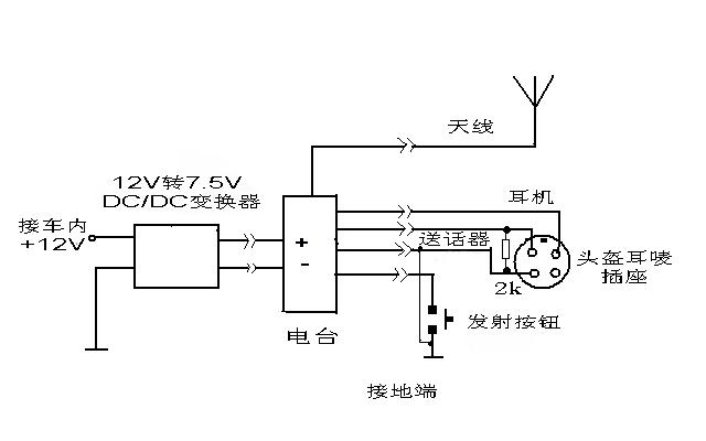 電路連接示意圖,如果選擇藍牙的方式連接就不需要耳機,送話器和發射圖片