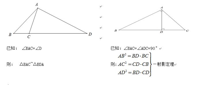 初中數學知識點相似三角形的判定及性質圖片