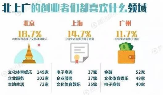 2019年中國廣州經濟形勢分物_2011年中國廣州經濟形勢分析與預測