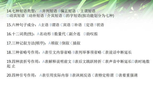 语文课堂提问的技巧_初中语文课堂笔记:20个知识点和学习方法!