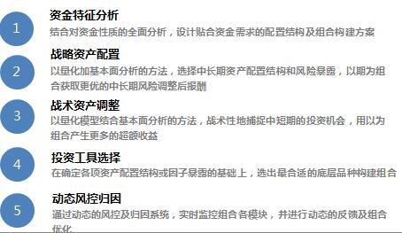 华夏基金杨澜:FOF产品将成为资产短缺下的投资利器