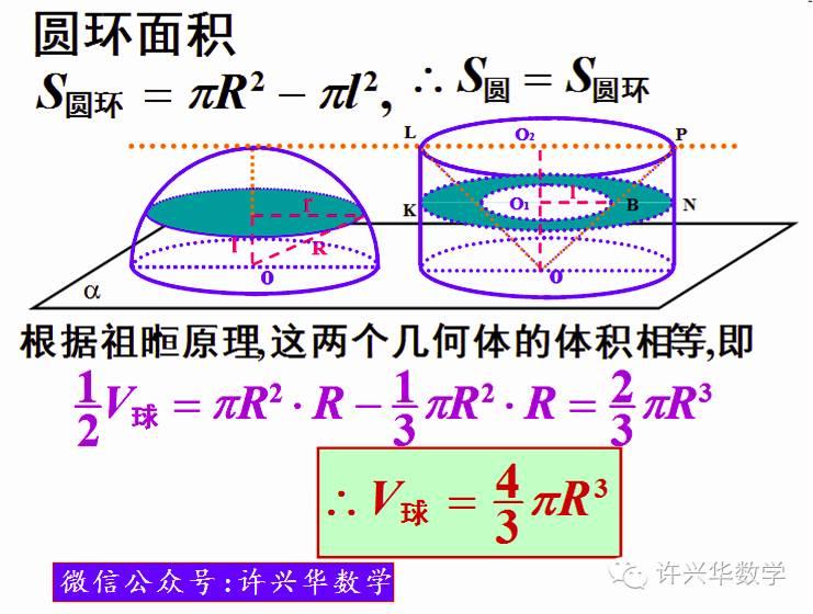 球的体积与其表面积_球的表面积公式推导过程-球表面积的公式是怎么推导出来的