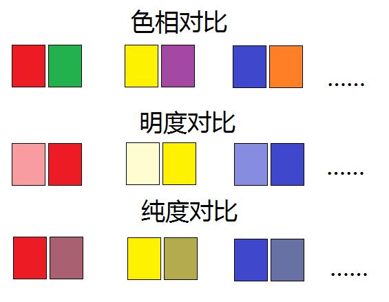 类似色相�y�_文化 正文  同类色相配有深浅之分,不存在色相对比,类似色相的对比