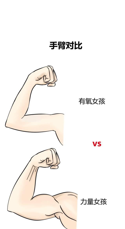 女的怎么撸_有氧女 vs 撸铁女,哪个更美?