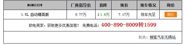 【无锡】SAIC MG3 SW降价16000元!现在有足够的汽车了