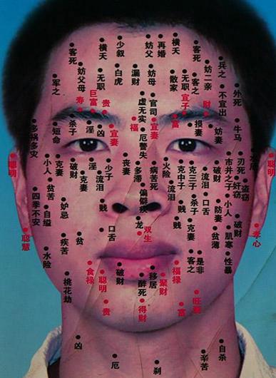 男人面部痣相图解_方来居:男痣的位置与命运,男痣的位置与命运图