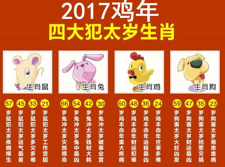 2015年12生肖波色卡_2017年生肖、2017年12生肖运势_淘宝助理