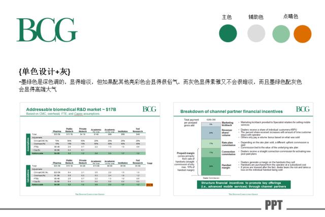 贝恩咨询公司_真实的 BCG等咨询公司 做的PPT 都长什么样?-搜狐教育
