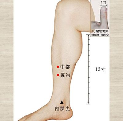 大胆阴道人体_您知道人体哪个穴位按一按即可消除烦人的阴道炎?