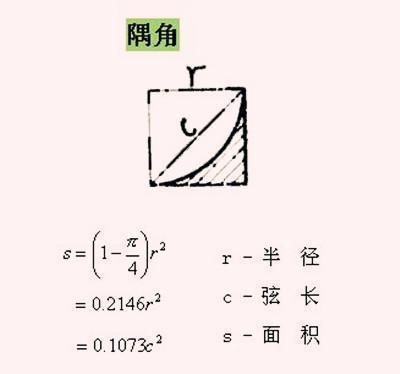 初中數學幾何公式匯總,掌握,讓你的數學從此高升!圖片