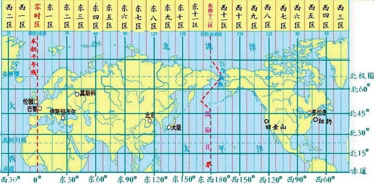根据世界时区的划分_冬至只在一瞬间
