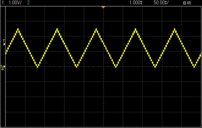 ��.d:-a:+�_17-12 d/a 输出三角波形