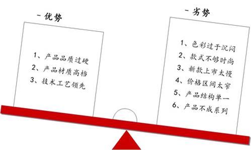 江苏小程序排名:江苏小程序排名讲解透彻
