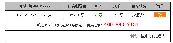 【无锡】奔驰S级AMG Coupe起价247.8万元