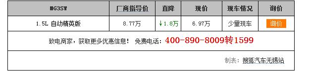 【无锡】SAIC MG3 SW降价18000元!现在这辆车正在出售