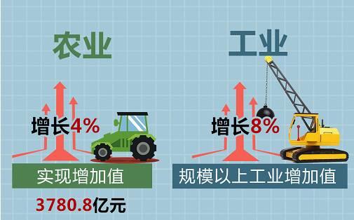1987年中国经济总量_1987年中国照片