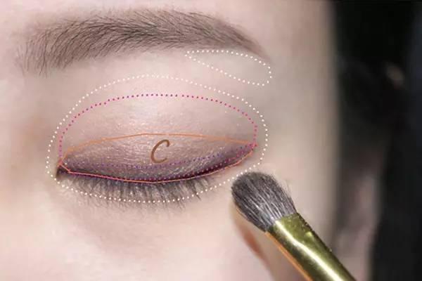 眼部卸妆液怎么用_上眼皮内双浮肿,下眼皮有眼袋和黑眼圈。该怎么办?-眼睛浮肿 ...