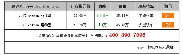 【无锡】奥迪A3 Sportback e-tron下降4.8万!