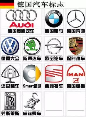 豪车标志图片大全_豪车标志图片大全及价格图片