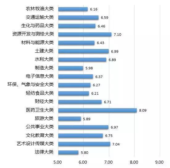 最有前景就業_外語就業前景_通信工程就業方向及前景