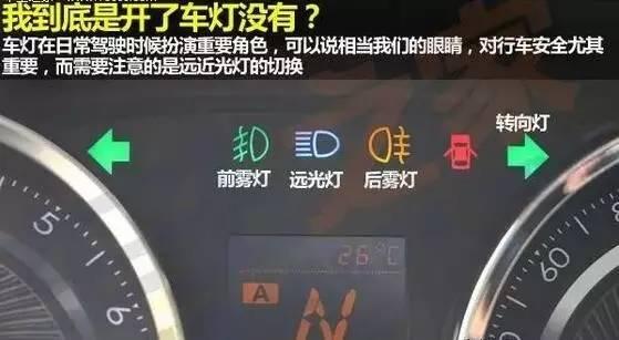 示廓灯开关标志_汽车远近光灯、防雾灯、示廓灯、危险警报灯的图标分别是什么?-