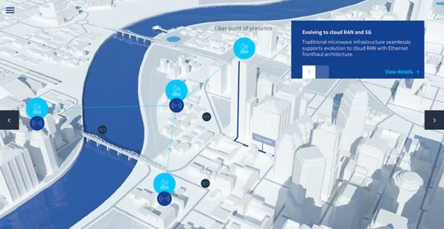 """MWC17丨诺基亚推出面向5G时代的""""anyhaul""""端到端移动传输产品组合"""