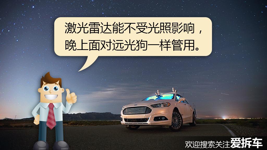 給汽車裝上這雙 眼睛 ,以后開車還有盲區算我輸高清圖片