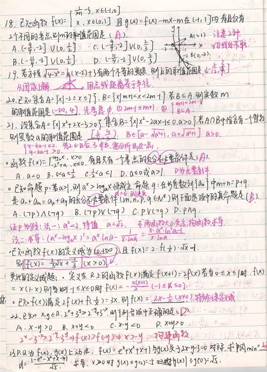 理科状元学方法_高考状元学方法讲座.数学篇视频_网络排行榜