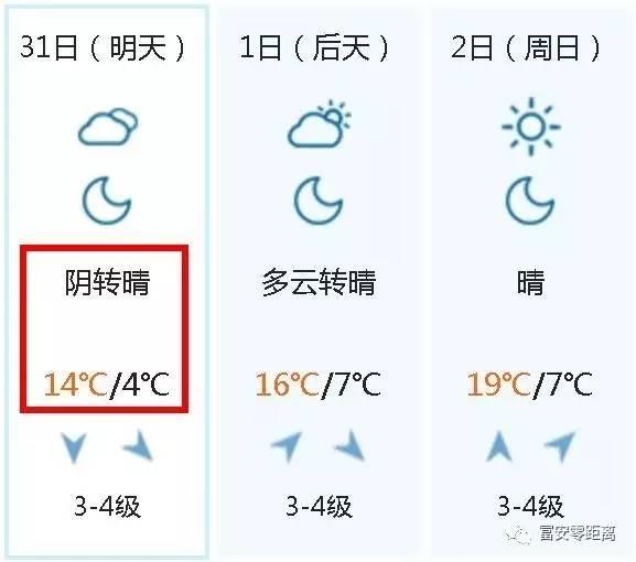 上图是东台天气预报 下图是海安天气预报 责任编辑