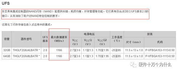 "UFS VS eMMC——华为P10的""闪存门"""