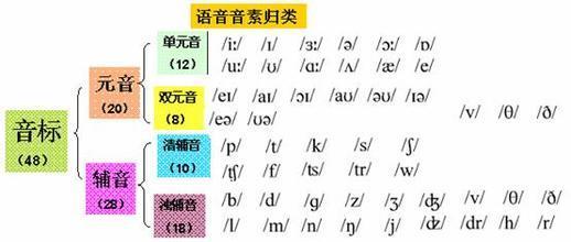 四卢镇中��l#�ki_元音字母 有:a,e,i,o,u五个,其余为辅音字母.