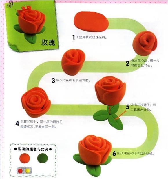 用我們最常見的手工材料橡皮泥做玫瑰花的教程,看起來真的很漂亮,而且圖片