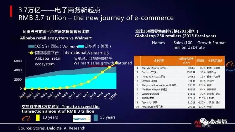国家电网商务平台_阿里研究院院长 高红冰:电子商务对普惠发展的三大价值