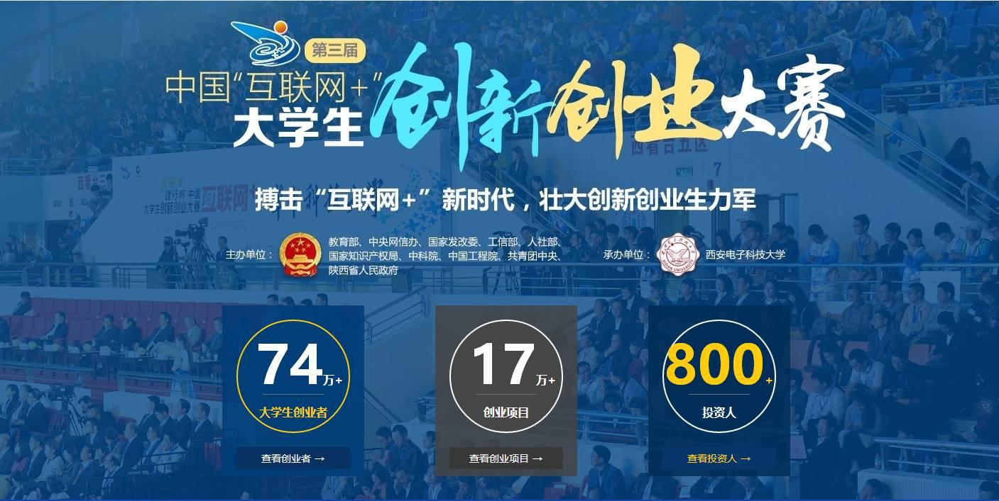 中國創業點子網_創業網-匯集中國創業好項目!_點子創業網