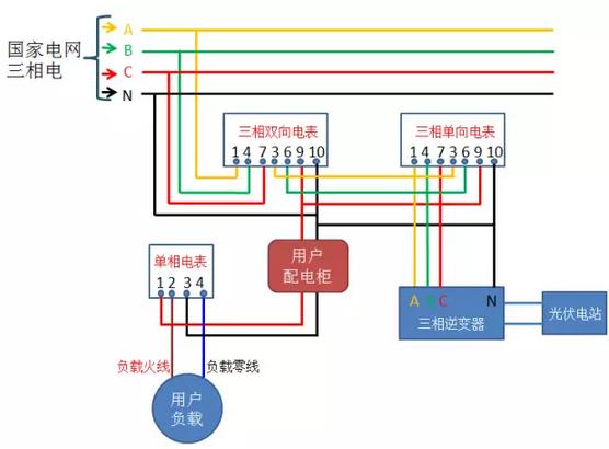 囹�a�c.�9`mz�^�z�h��_【收藏】光伏并网中电表接线方案大全