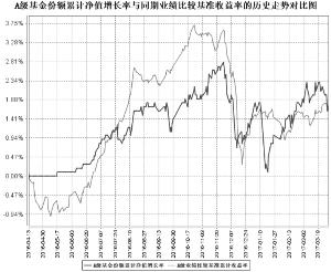 TEDA宏利多收益债券证券投资基金最新招股章程摘要(附图)