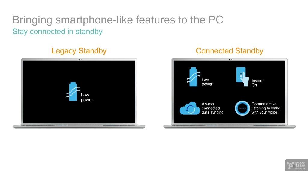 这就是下一代超极本 骁龙835 Windows PC新干货解析的照片 - 6