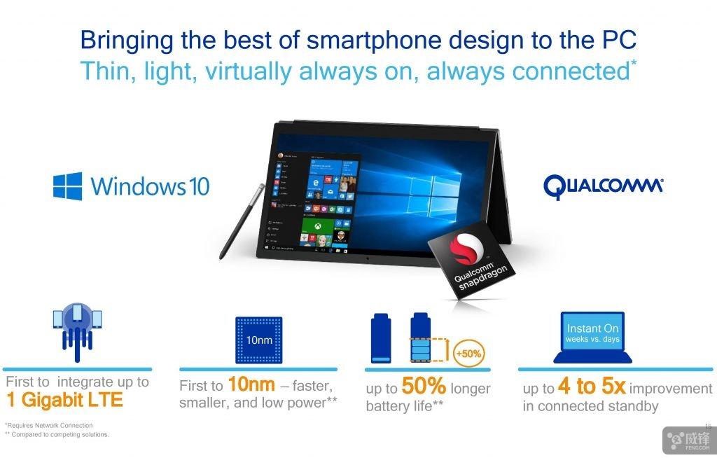 这就是下一代超极本 骁龙835 Windows PC新干货解析的照片 - 1