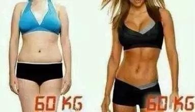 体重标准,看起来却胖的人,你的体脂率一定超标!