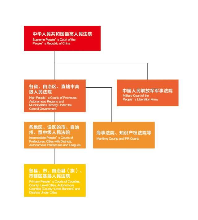 中华人民共和国民事�z+�9��_system 2014年9月,文莱最高法院首席大法官达图 基弗拉维凯弗里在中国