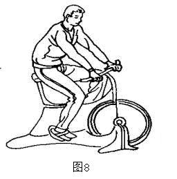 屈膝卧位法图解_如何进行髋关节功能训练?