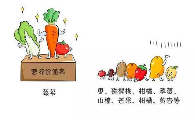 小孩发烧能吃水果_宝宝发烧能不能吃水果?该怎么吃?