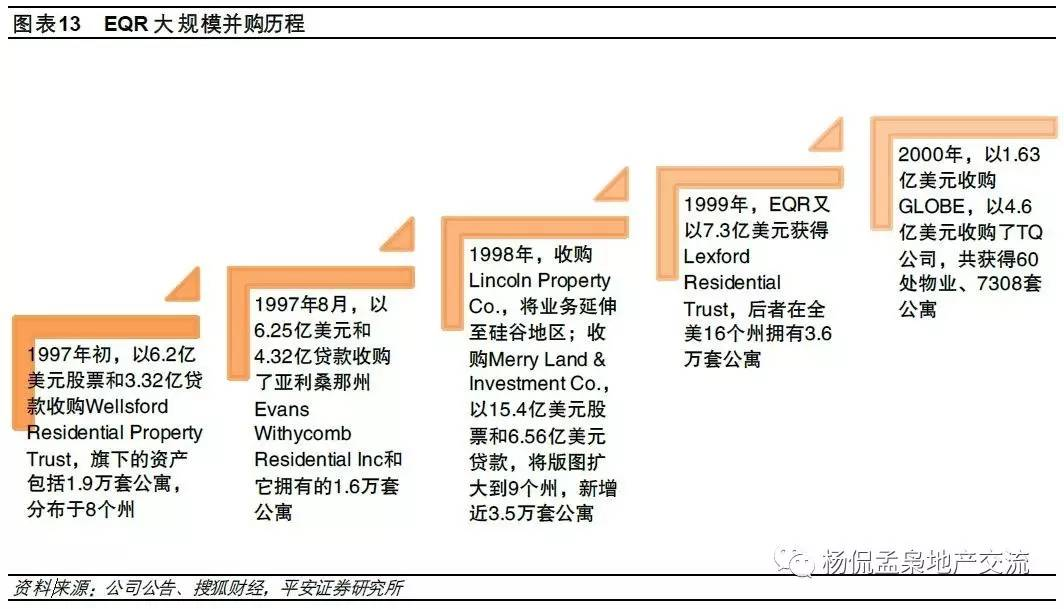 長租公寓:萬億市場待啟航