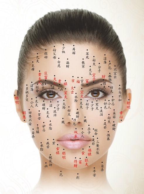 女人面部痣相最准�_星座 正文  1 女性面部痣相图解