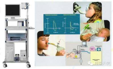 儿童变异性哮喘治疗_儿童哮喘宝典12:如何看懂肺功能报告
