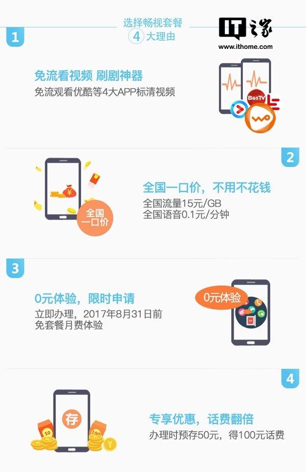 """中国联通官网_中国联通推出""""畅视卡"""",免流量看四大App视频"""