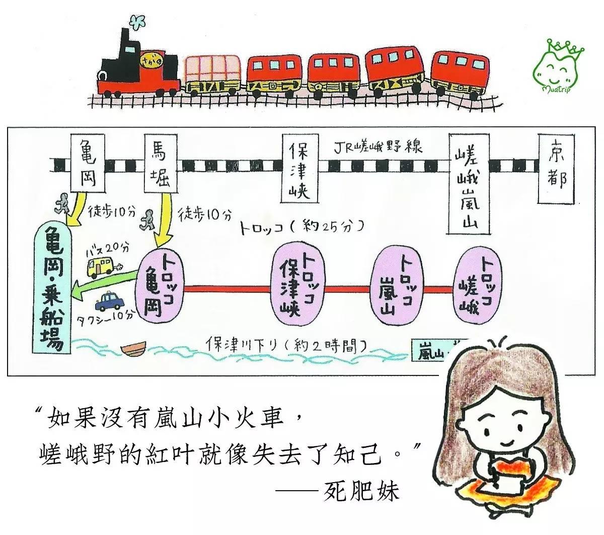 卡通红�_京都枫叶红,知道这些,才可放心坐上岚山小火车|日本精选