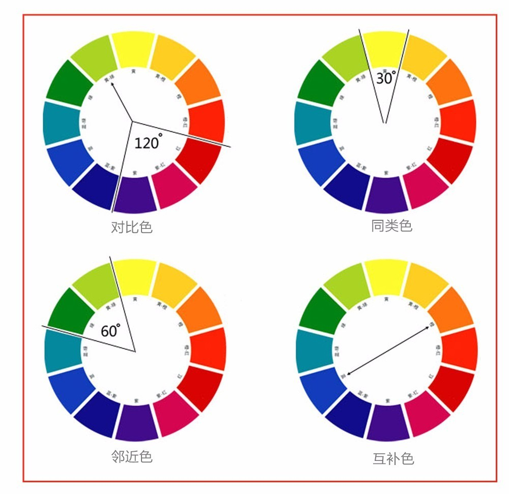 类似色相�y�_其实在12色相环中